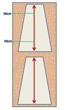Trådretning - Legg mønsterdelene på stoffet så trådretningspilen følger parallelt med kanten av stoffet. Mål gjerne fra kanten og inn til pilen på to steder om du ikke stoler på øyemålet ditt.