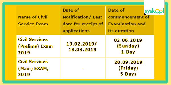 upsc ias exam 2019 schedule