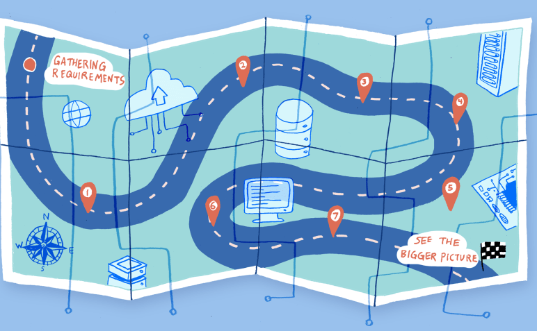 How to Create a Business Applications Roadmap for Enterprises-image