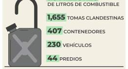 Reducción de robo decon combustible en el Estado