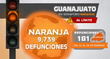 Acámbaro llegó a 181 decesos y Guanajuato en el global, a 9,739