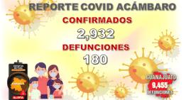 9,455 es el número de decesos que ha dejado el coronavirus en Guanajuato.