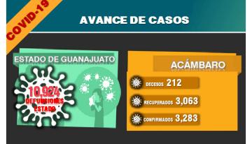 Guanajuato llega a los 10,924 decesos