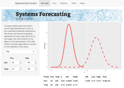 Screenshot of the Bayesian Opionator