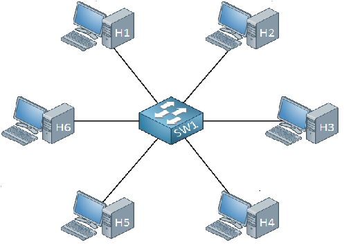 Computer Network Topology Outline System Zone