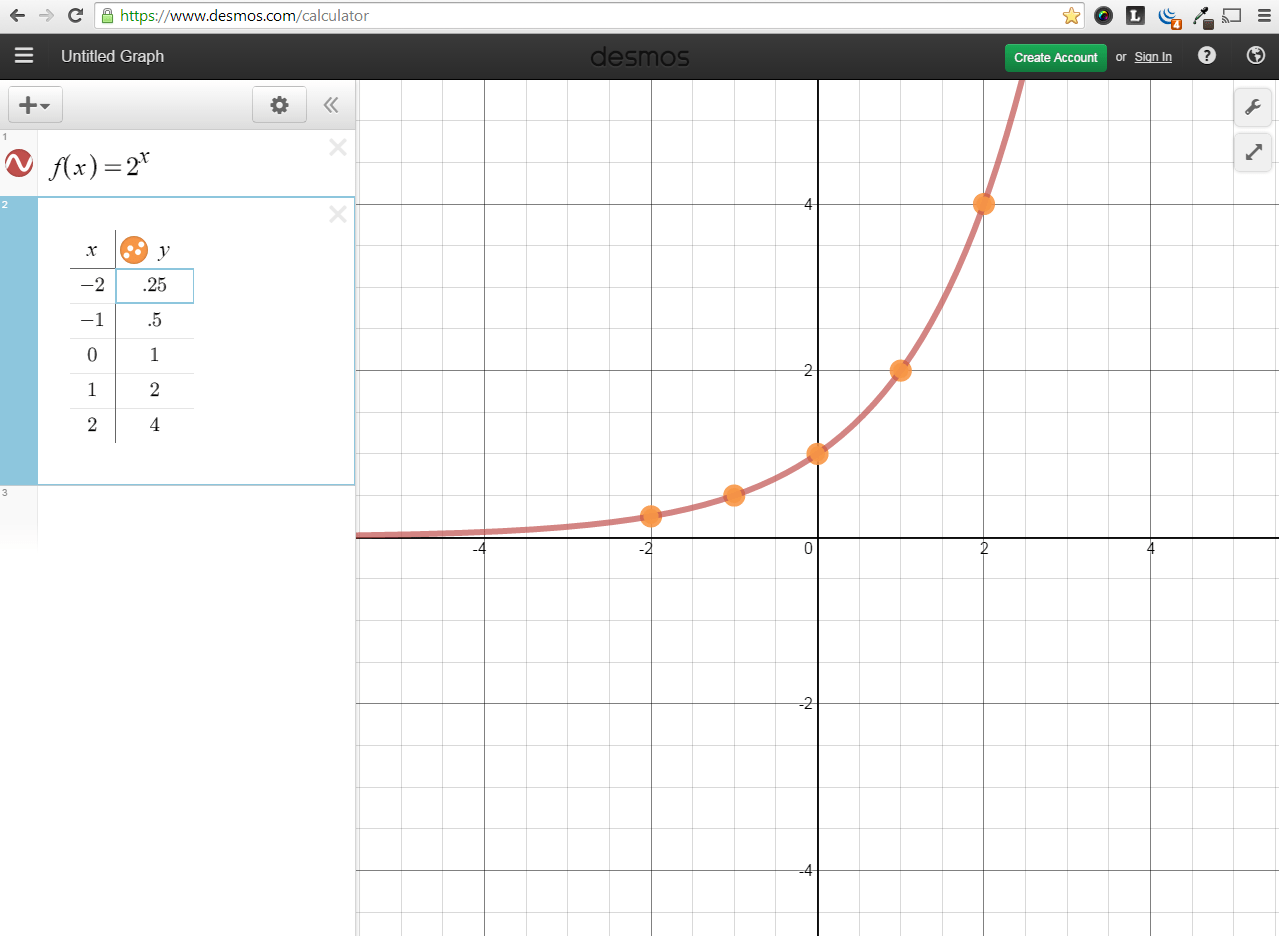Exponential Equation Graph