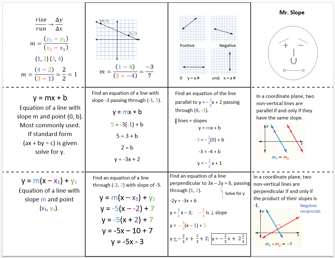 Worksheet Parallel Intersecting And Perpendicular Lines