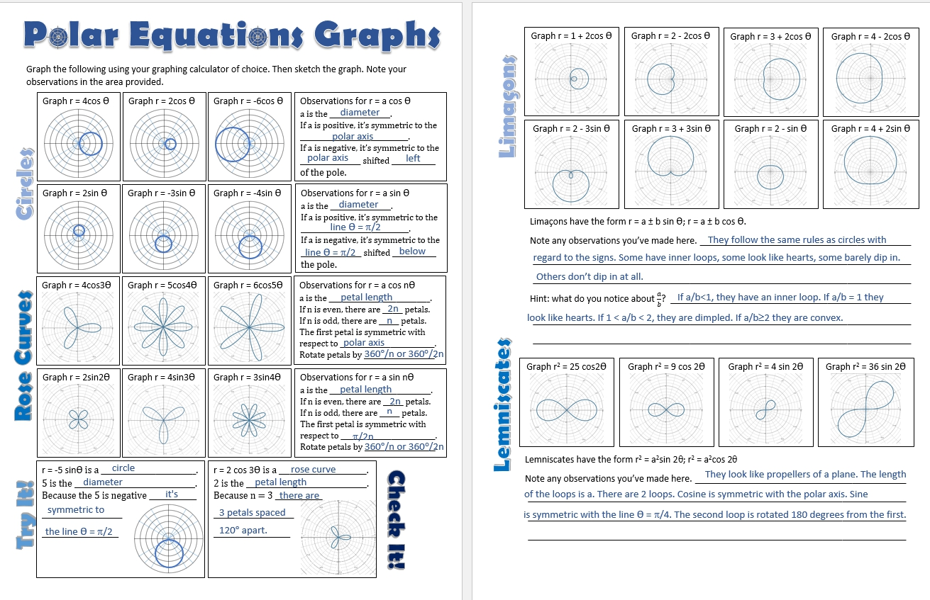 Graphing Polar Equations Worksheet Answers