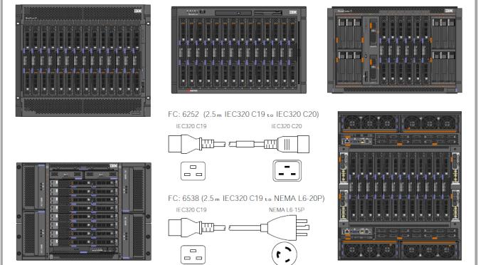 "System X Preventa ""Starter Kit"""