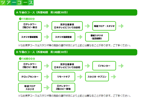 日本テレビ 見学ツアーコース