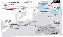 по делу о гибели рейса MH17