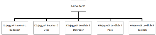 mokk_hivatal2
