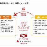 JAL×パソナJOB HUB 都市部人材の複業推進を目的に協業へ