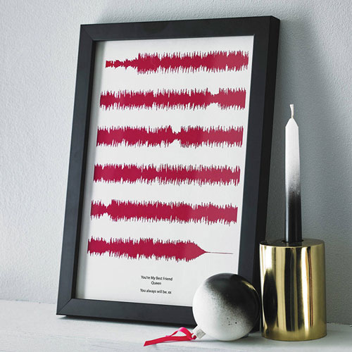 Personalized Favorite Song Sound Waves Print