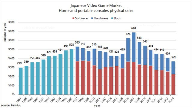 famitsu_market_data_2014