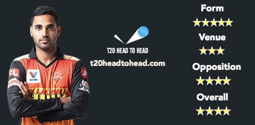 Buvi Kumar - Dream 11 predictions SRH vs KKR