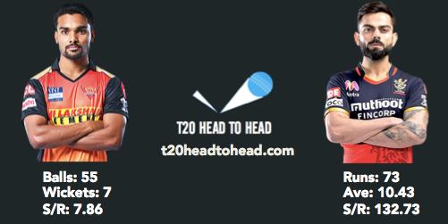 IPL 2021 SRH vs RCB Preview Sandeep Kohli head to head