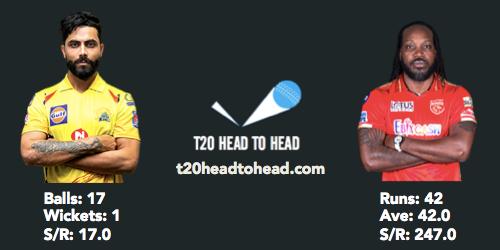 Jadeja Gayle head to head IPL record CSK vs PBKS preview