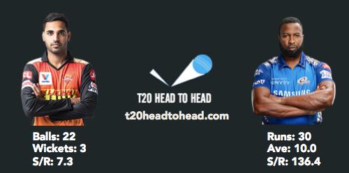 Buvi Pollard head to head IPL MI vs SRH preview