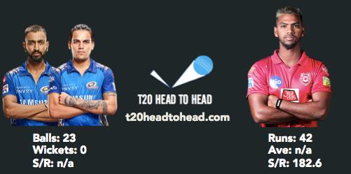 PBKS vs MI head to head Pooran spin