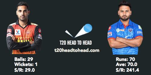 SRH vs DC head to head Kumar Pant
