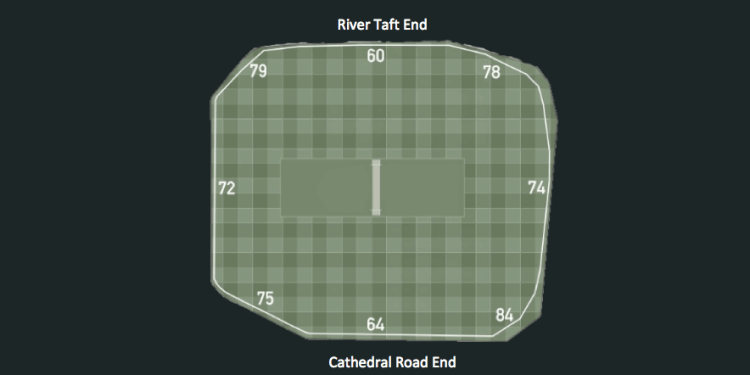 Sophia Gardens cricket ground length of boundaries for T20 matches in Cardiff