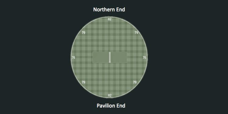 Boundar length at the Rose Bowl cricket stadium