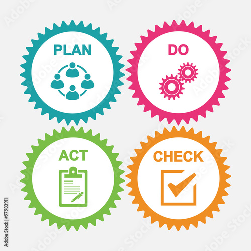 QuotPDCA Plan Do Check Actquot Stock Image And Royalty Free