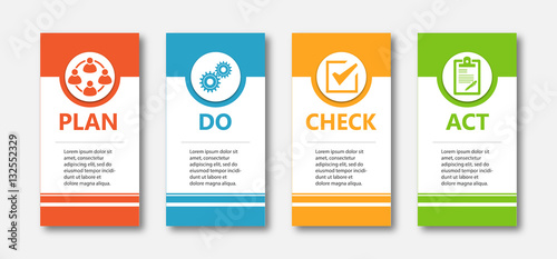 PDCA Plan Do Check Act Stock Image And Royalty Free