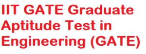 IIT GATE Exam
