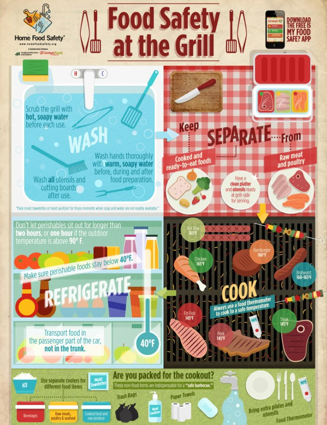 At-The-Grill-Infographic-Final-jpg