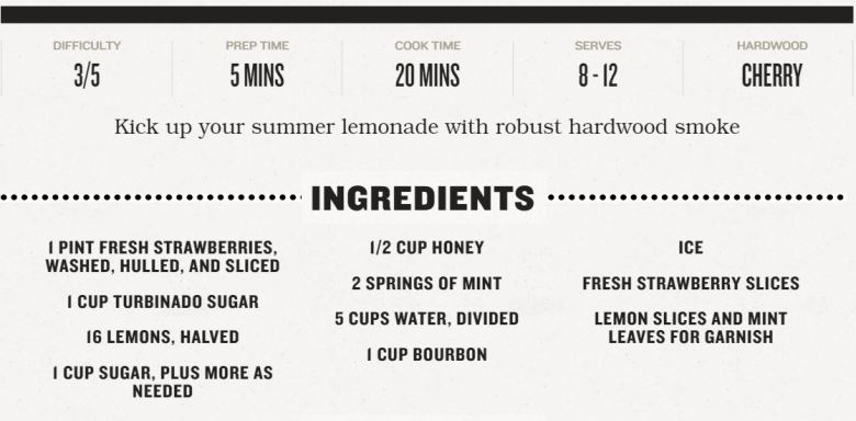 PoppersIngredients