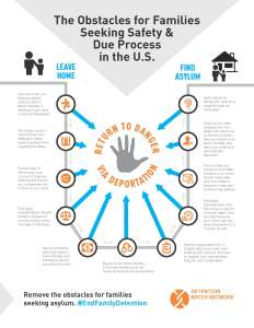 DWN Obstacles Infographic 2