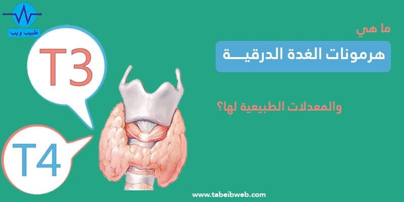 ماهي هرمونات الغدة الدرقية