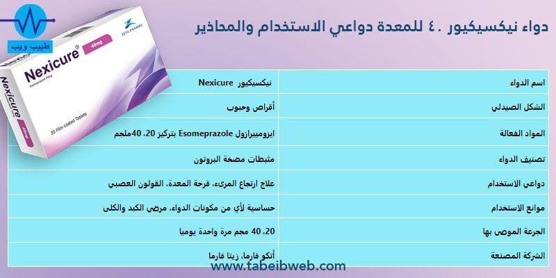 دواء نيكسيكيور 40 للمعدة Nexicure دواعي الاستخدام والمحاذير