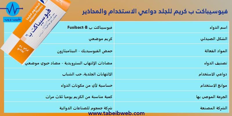 فيوسيباكت ب Fusibact-B كريم للجلد دواعي الاستخدام والمحاذير