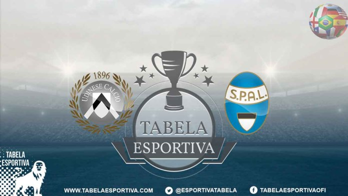 Onde a assistir a Udinese x Spal 10/11/2019 – Campeonato Italiano