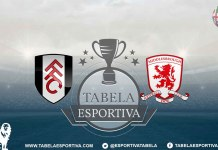 Onde assistir a Fulham x Middlesbrough 17/1/2020 – Championship