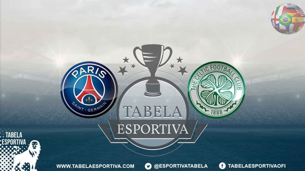 Como assistir PSG x Celtic Ao Vivo - Amistoso | 21/07/2020