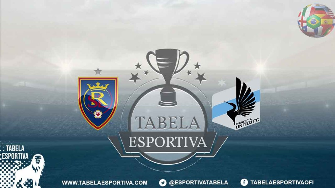 Como assistir Real Salt Lake x Minnesota United | MLS Ao Vivo | 17/07/2020
