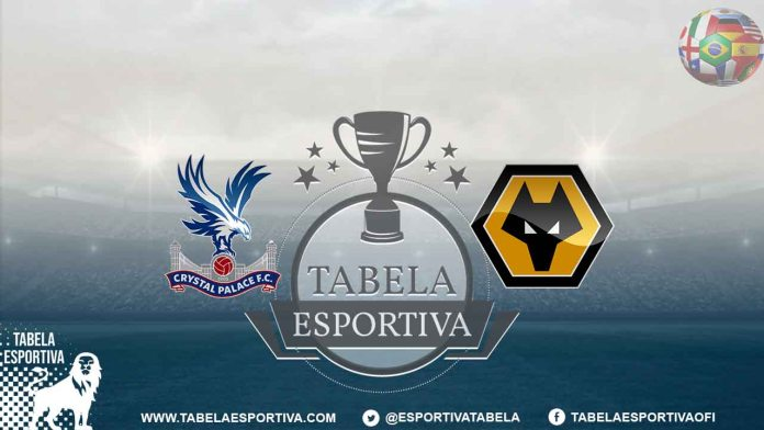 Crystal Palace x Wolves