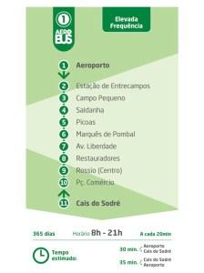 リスボン空港バス2