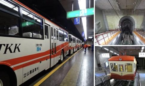 日本最高所の駅