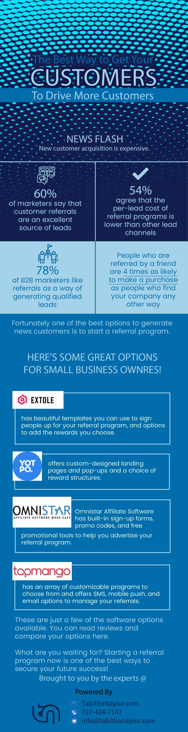 The-Best-Way-to-Get-Your-Customers-to-Drive-More-Customers-scaled