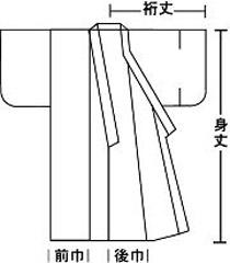 白衣サイズ規格寸法