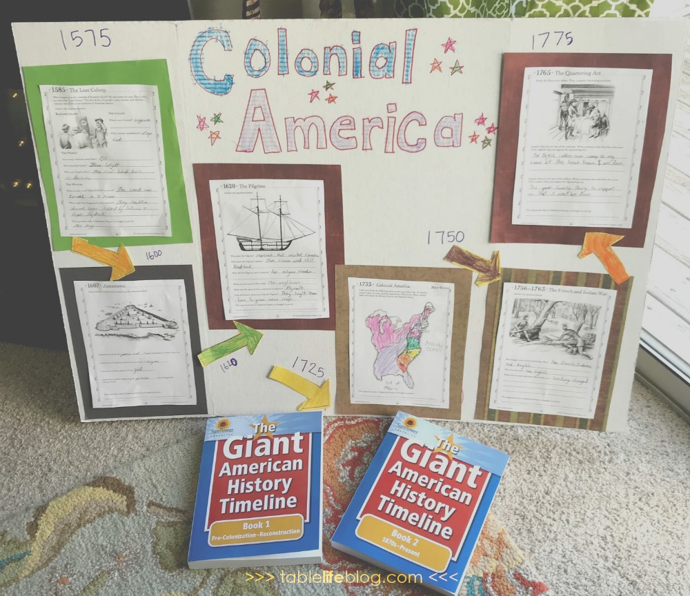 enhance your homeschool lessons with american history timeline worksheets tablelifeblog