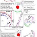 Orbital Mechanics Jebediah S Notebook