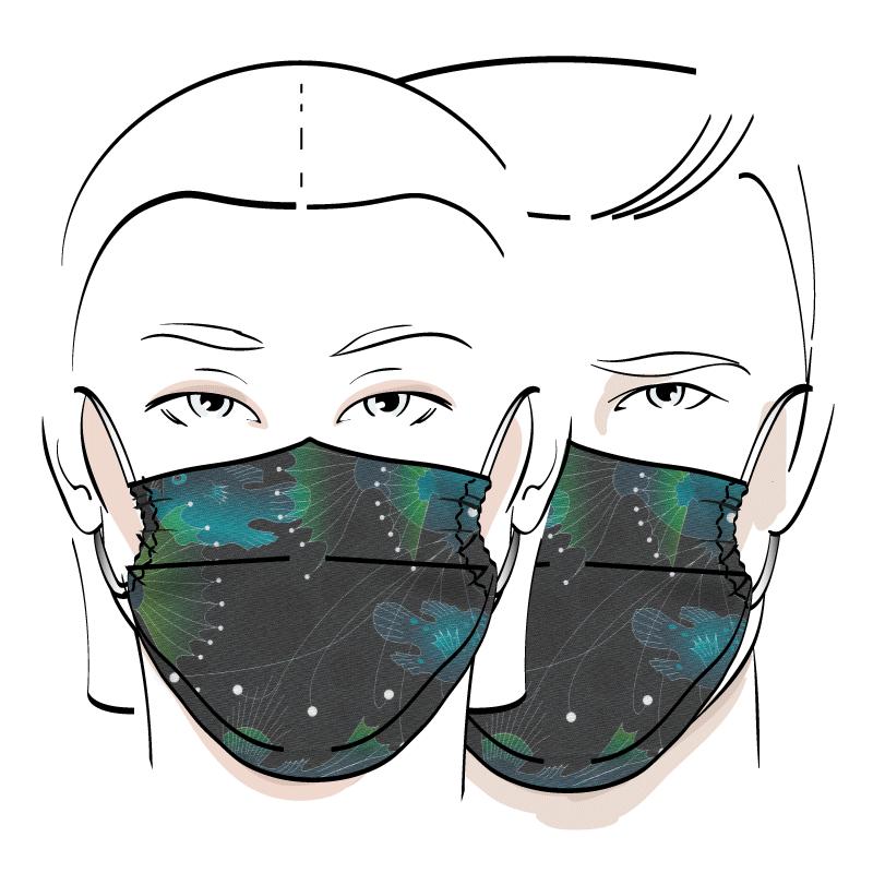 No. 430 – Couvre-visage 3 épaisseurs