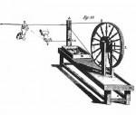 gut string winding machine