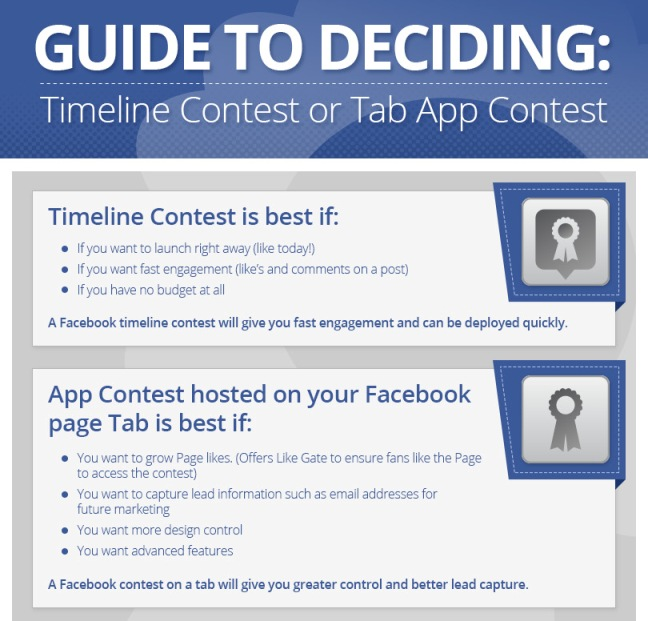 infographic breakdown of advantages of both timeline contest and rh tabsite com Facebook Status Facebook Ads